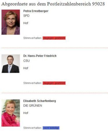 Die Hofer CSU und SPD haben sich gegen ein Verbot der gefährlichen Gasabbaumethode Fracking entschieden.
