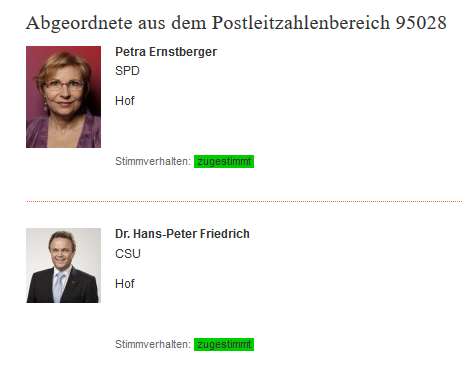 Hofer Bundestagsabgeordnete stimmen für CETA